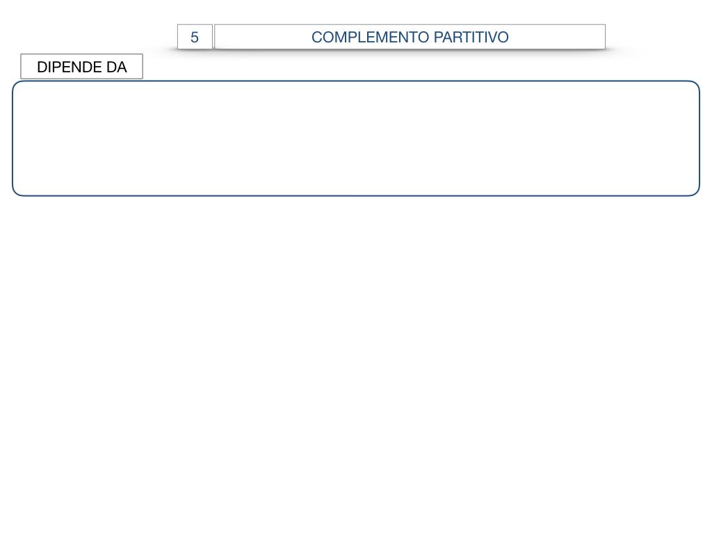 21. COMPLEMENTO DI DENOMINAZIONE_COMPLEMETO PARTITIVO_SIMULAZIONE.080