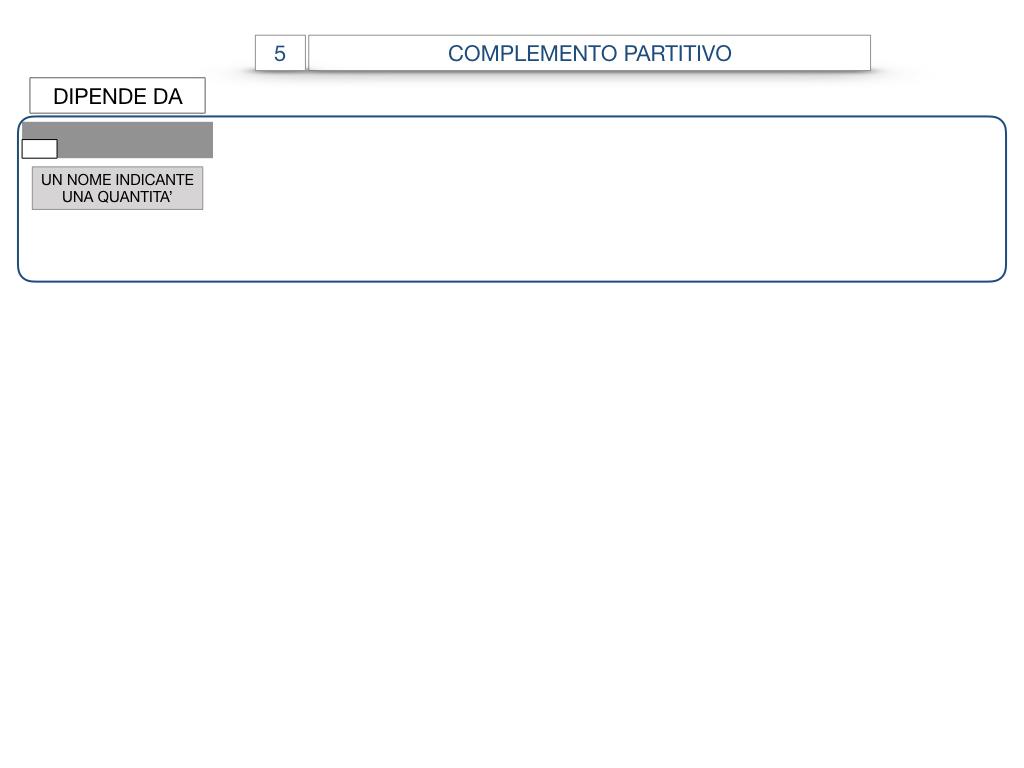 21. COMPLEMENTO DI DENOMINAZIONE_COMPLEMETO PARTITIVO_SIMULAZIONE.081