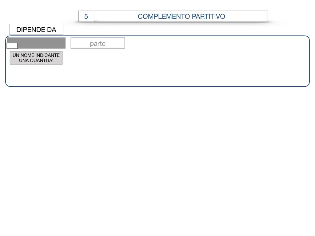 21. COMPLEMENTO DI DENOMINAZIONE_COMPLEMETO PARTITIVO_SIMULAZIONE.082