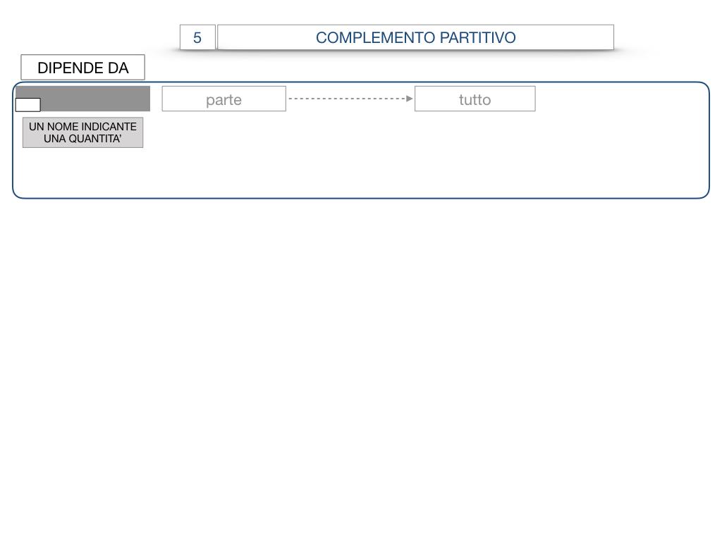 21. COMPLEMENTO DI DENOMINAZIONE_COMPLEMETO PARTITIVO_SIMULAZIONE.083