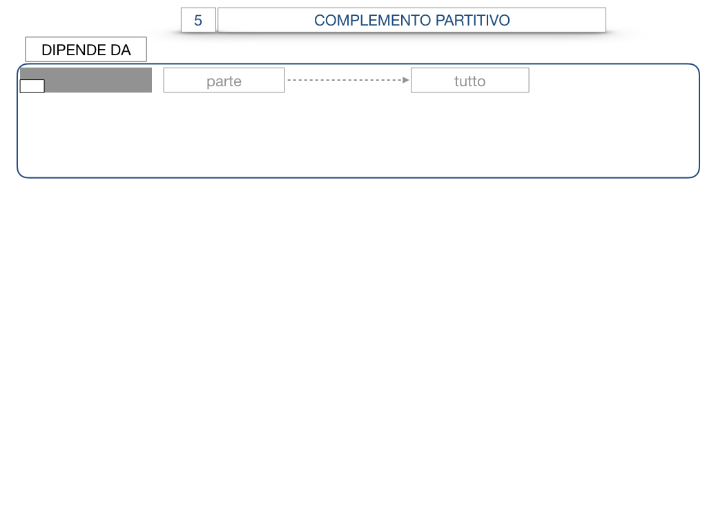 21. COMPLEMENTO DI DENOMINAZIONE_COMPLEMETO PARTITIVO_SIMULAZIONE.099
