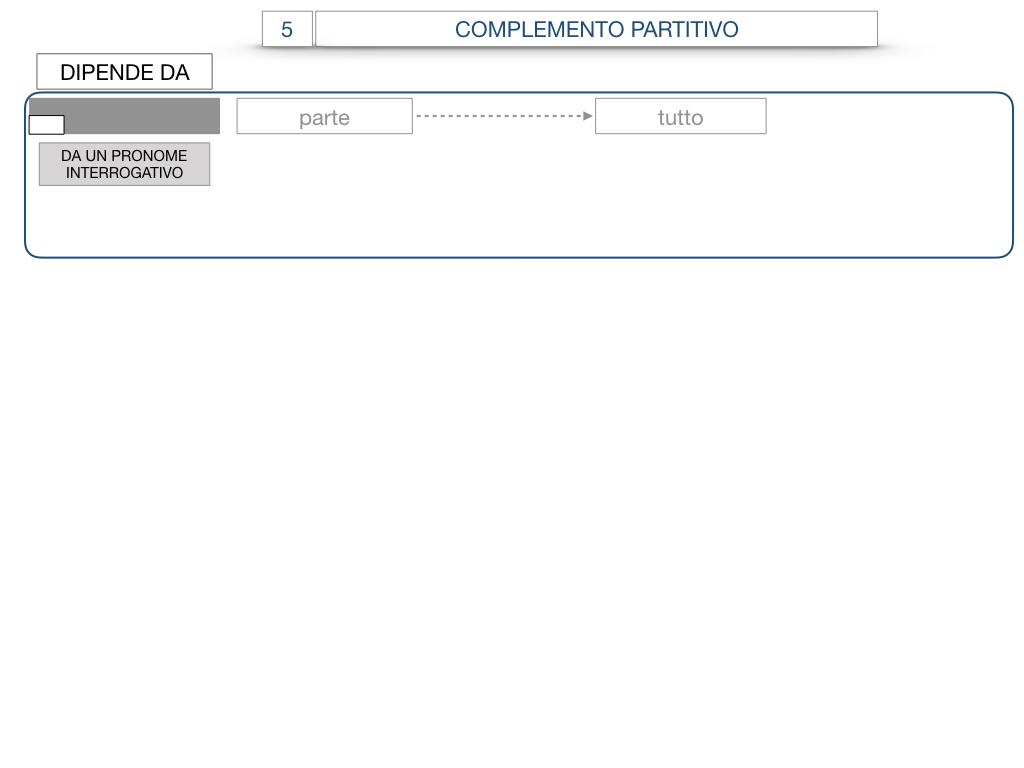 21. COMPLEMENTO DI DENOMINAZIONE_COMPLEMETO PARTITIVO_SIMULAZIONE.100