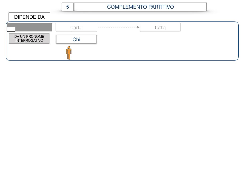 21. COMPLEMENTO DI DENOMINAZIONE_COMPLEMETO PARTITIVO_SIMULAZIONE.101
