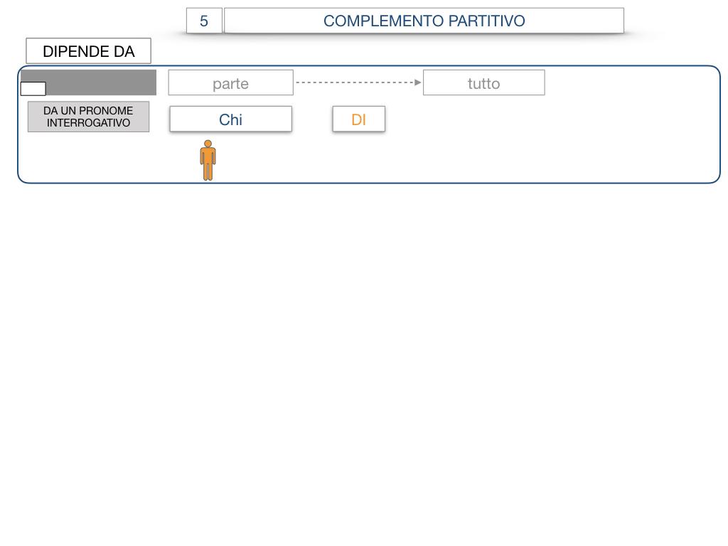 21. COMPLEMENTO DI DENOMINAZIONE_COMPLEMETO PARTITIVO_SIMULAZIONE.102