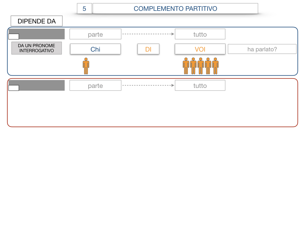 21. COMPLEMENTO DI DENOMINAZIONE_COMPLEMETO PARTITIVO_SIMULAZIONE.105