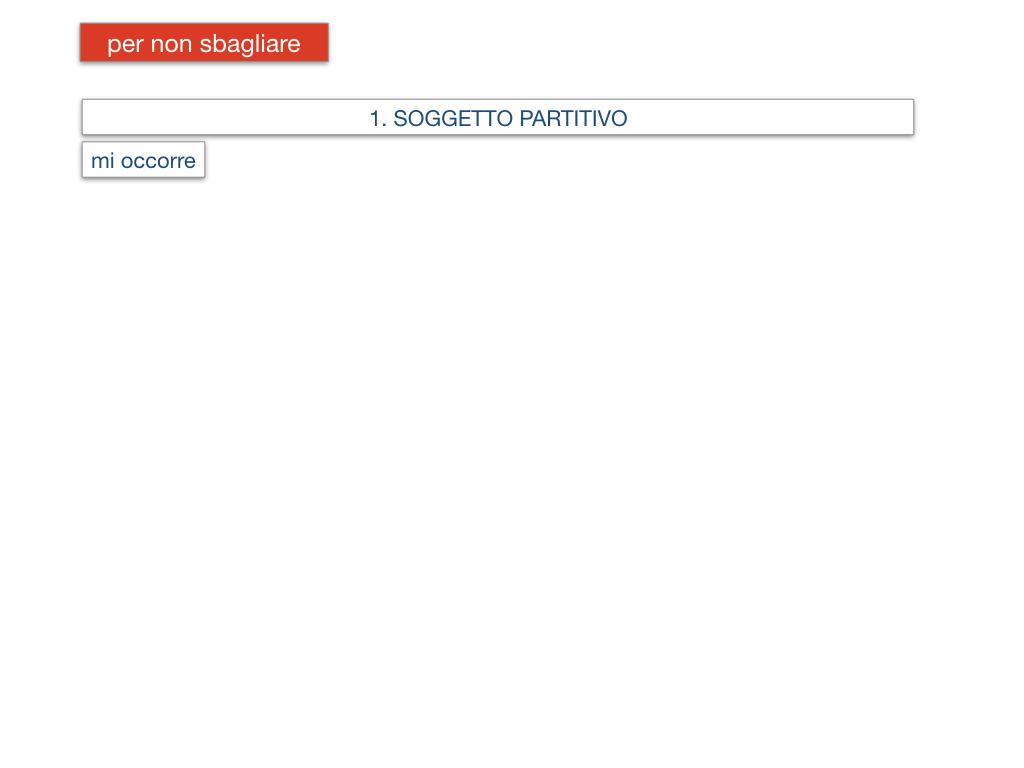 21. COMPLEMENTO DI DENOMINAZIONE_COMPLEMETO PARTITIVO_SIMULAZIONE.134