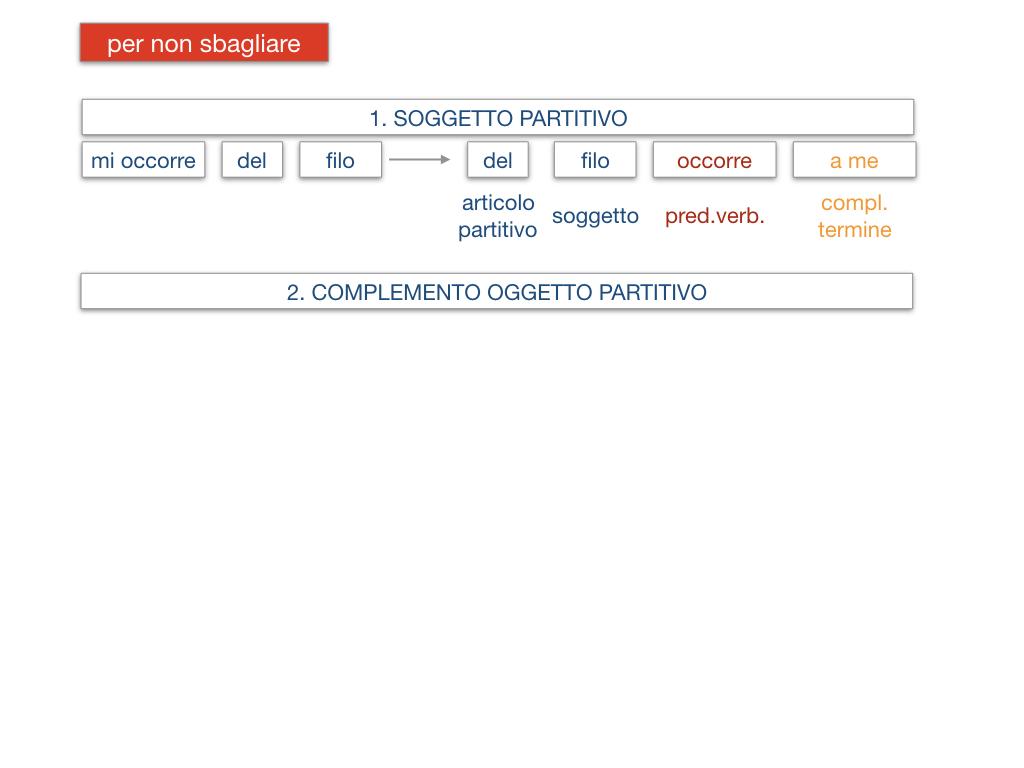 21. COMPLEMENTO DI DENOMINAZIONE_COMPLEMETO PARTITIVO_SIMULAZIONE.141