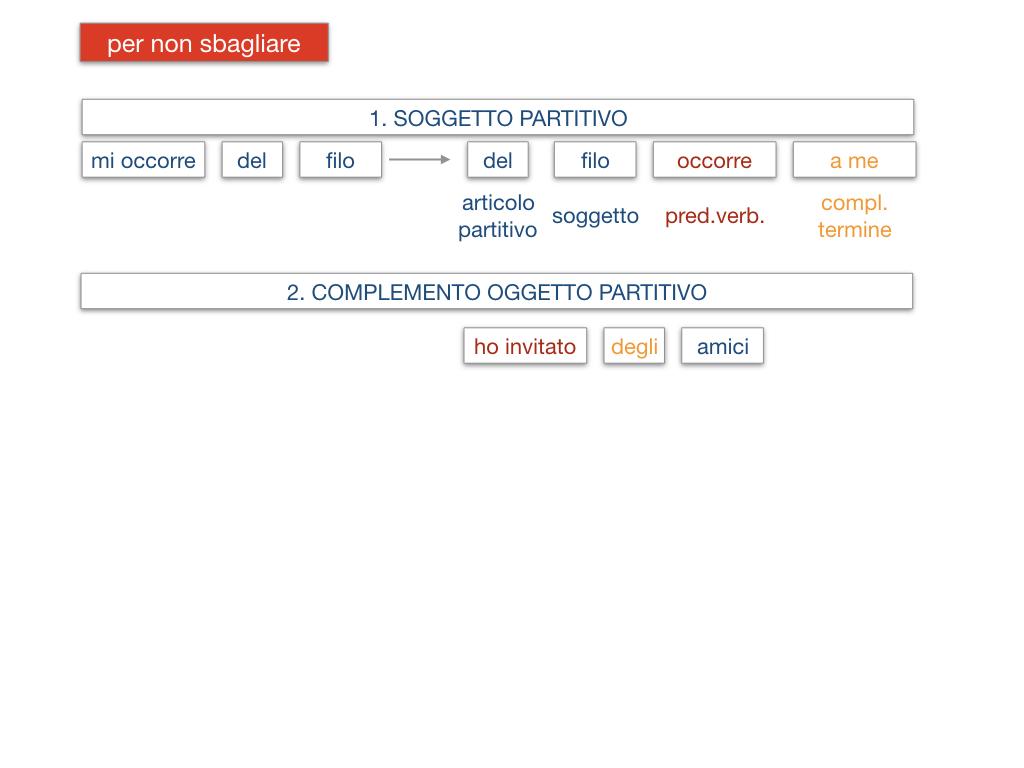 21. COMPLEMENTO DI DENOMINAZIONE_COMPLEMETO PARTITIVO_SIMULAZIONE.143