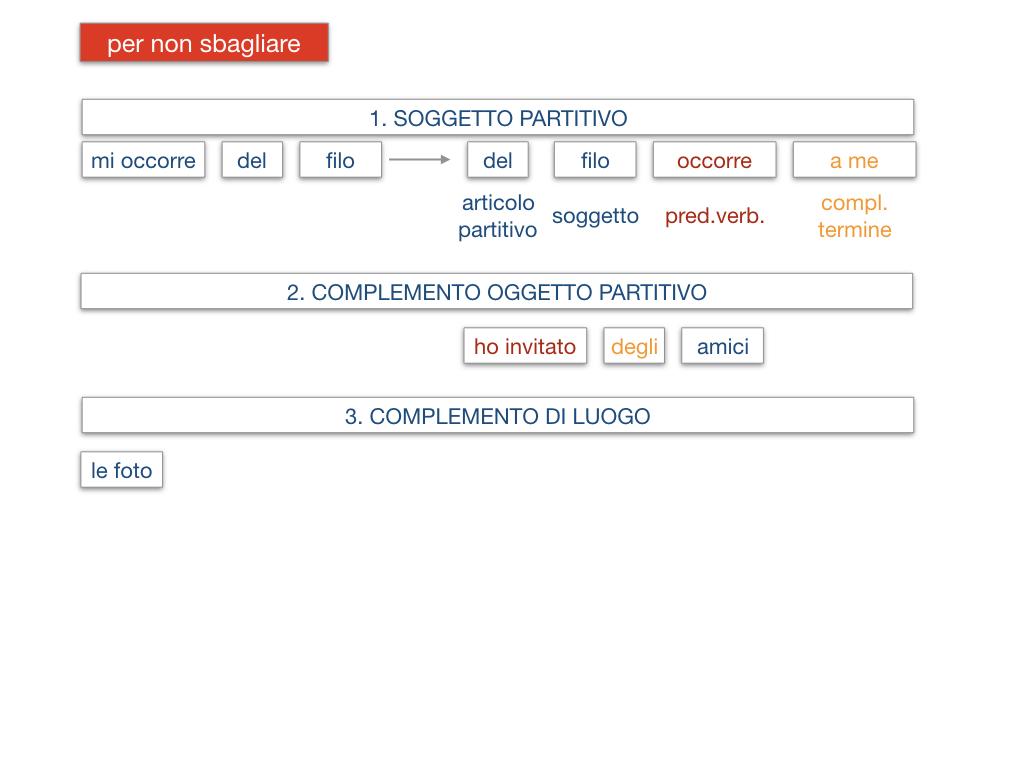 21. COMPLEMENTO DI DENOMINAZIONE_COMPLEMETO PARTITIVO_SIMULAZIONE.145