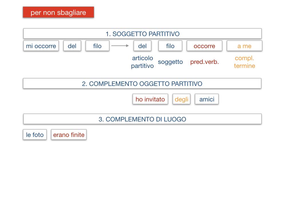 21. COMPLEMENTO DI DENOMINAZIONE_COMPLEMETO PARTITIVO_SIMULAZIONE.146