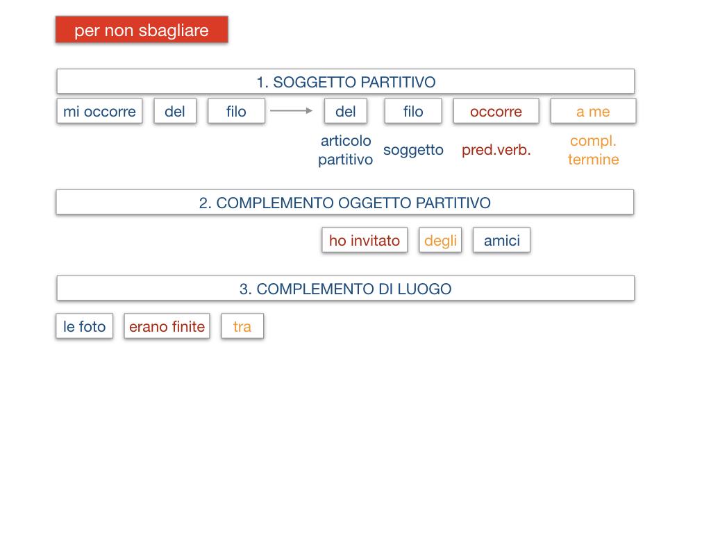 21. COMPLEMENTO DI DENOMINAZIONE_COMPLEMETO PARTITIVO_SIMULAZIONE.147