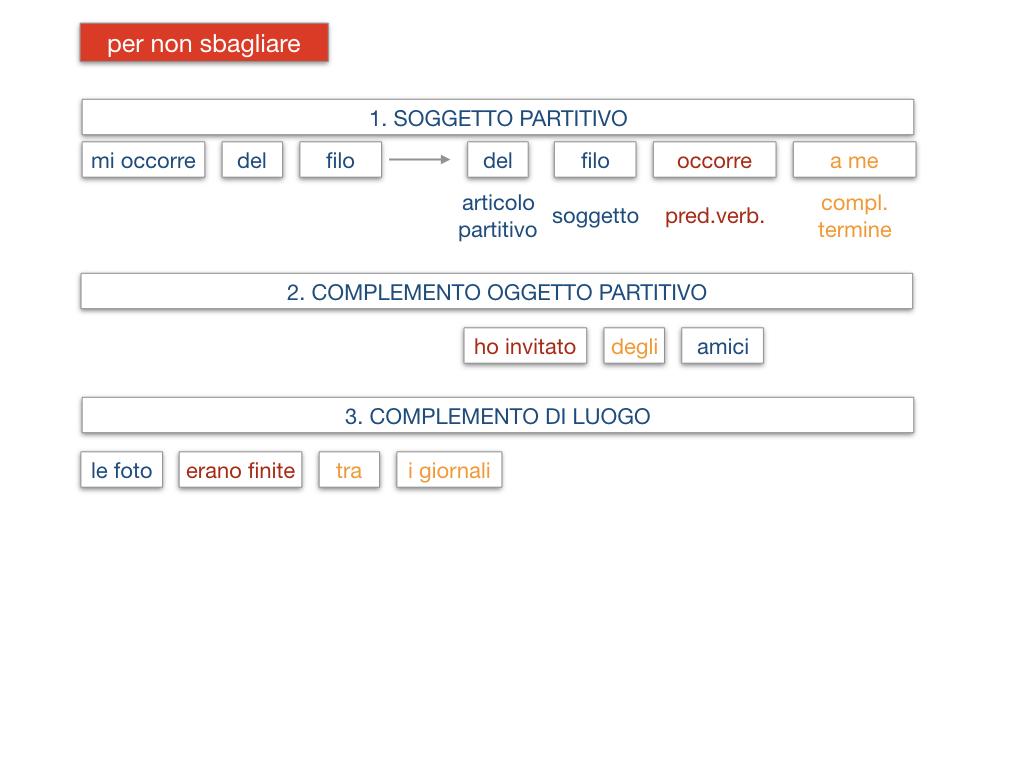 21. COMPLEMENTO DI DENOMINAZIONE_COMPLEMETO PARTITIVO_SIMULAZIONE.148
