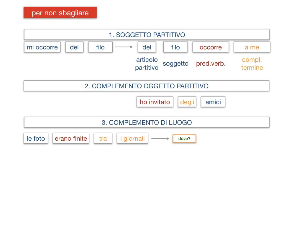 21. COMPLEMENTO DI DENOMINAZIONE_COMPLEMETO PARTITIVO_SIMULAZIONE.149