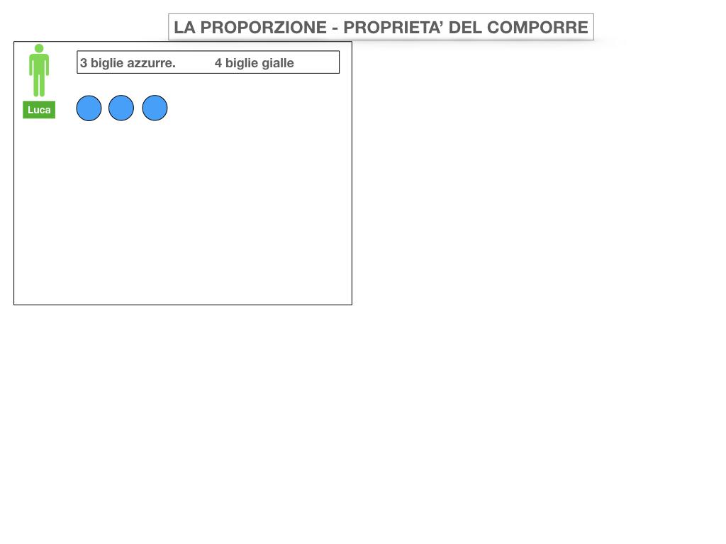 22. PROPRIETA' DEL COMPORRE E SCOMPORRE_SIMULAZIONE.003