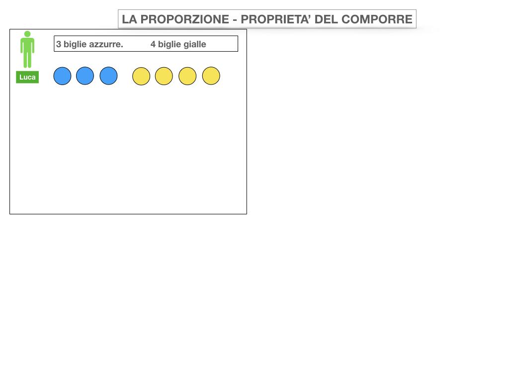 22. PROPRIETA' DEL COMPORRE E SCOMPORRE_SIMULAZIONE.004
