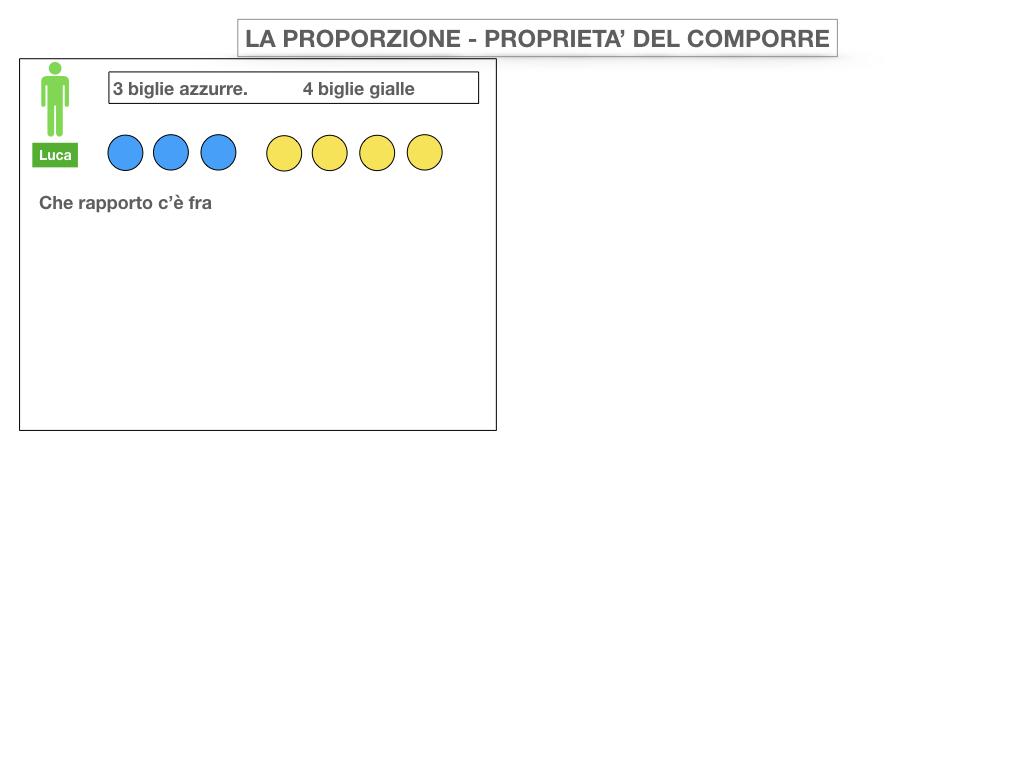 22. PROPRIETA' DEL COMPORRE E SCOMPORRE_SIMULAZIONE.005