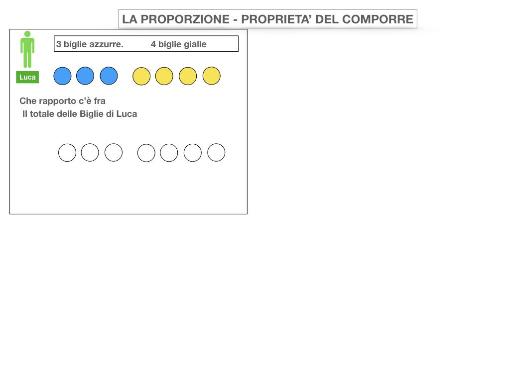 22. PROPRIETA' DEL COMPORRE E SCOMPORRE_SIMULAZIONE.006