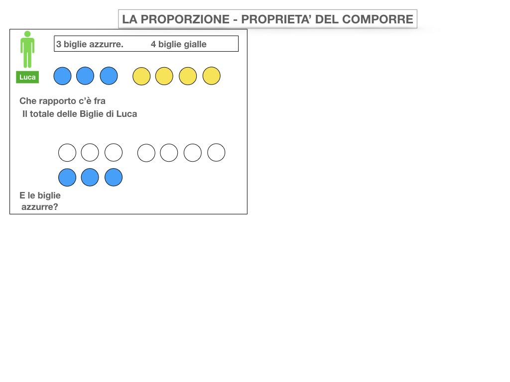 22. PROPRIETA' DEL COMPORRE E SCOMPORRE_SIMULAZIONE.007