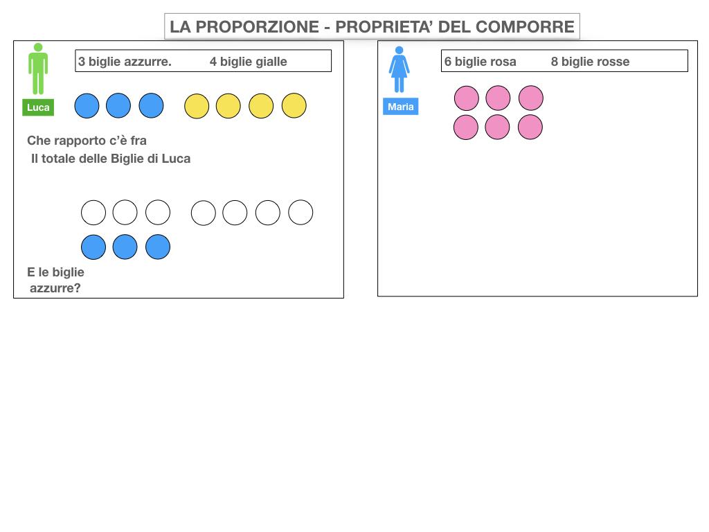 22. PROPRIETA' DEL COMPORRE E SCOMPORRE_SIMULAZIONE.008