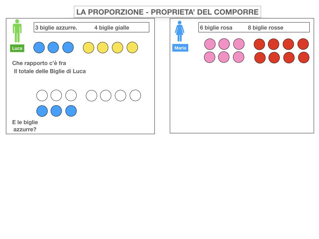 22. PROPRIETA' DEL COMPORRE E SCOMPORRE_SIMULAZIONE.009