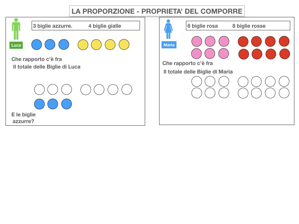 22. PROPRIETA' DEL COMPORRE E SCOMPORRE_SIMULAZIONE.010