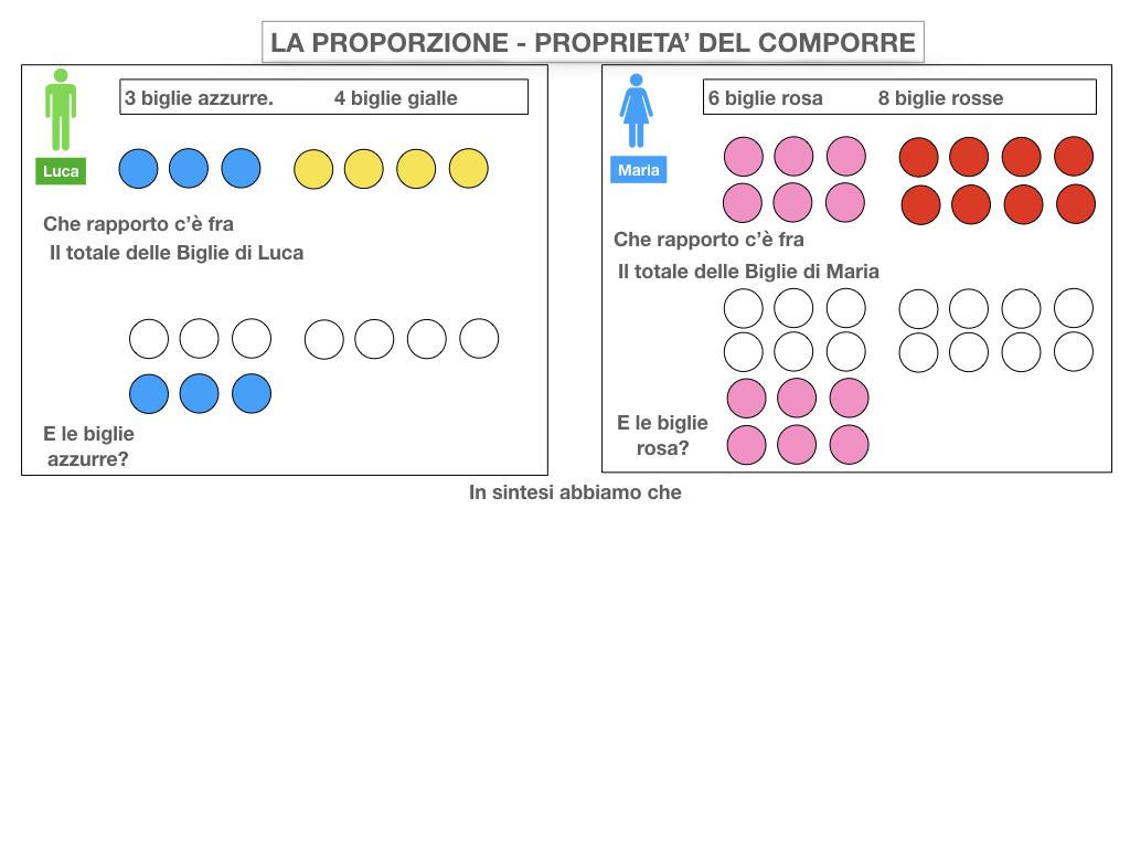 22. PROPRIETA' DEL COMPORRE E SCOMPORRE_SIMULAZIONE.012