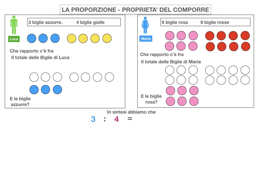 22. PROPRIETA' DEL COMPORRE E SCOMPORRE_SIMULAZIONE.014