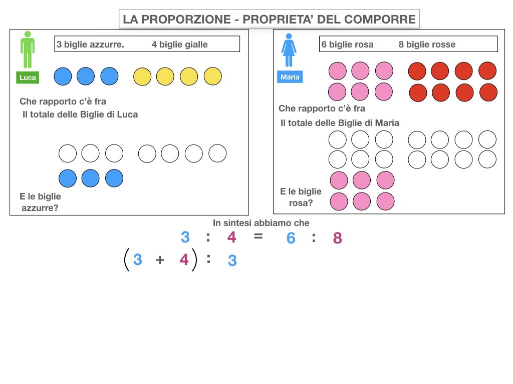 22. PROPRIETA' DEL COMPORRE E SCOMPORRE_SIMULAZIONE.016