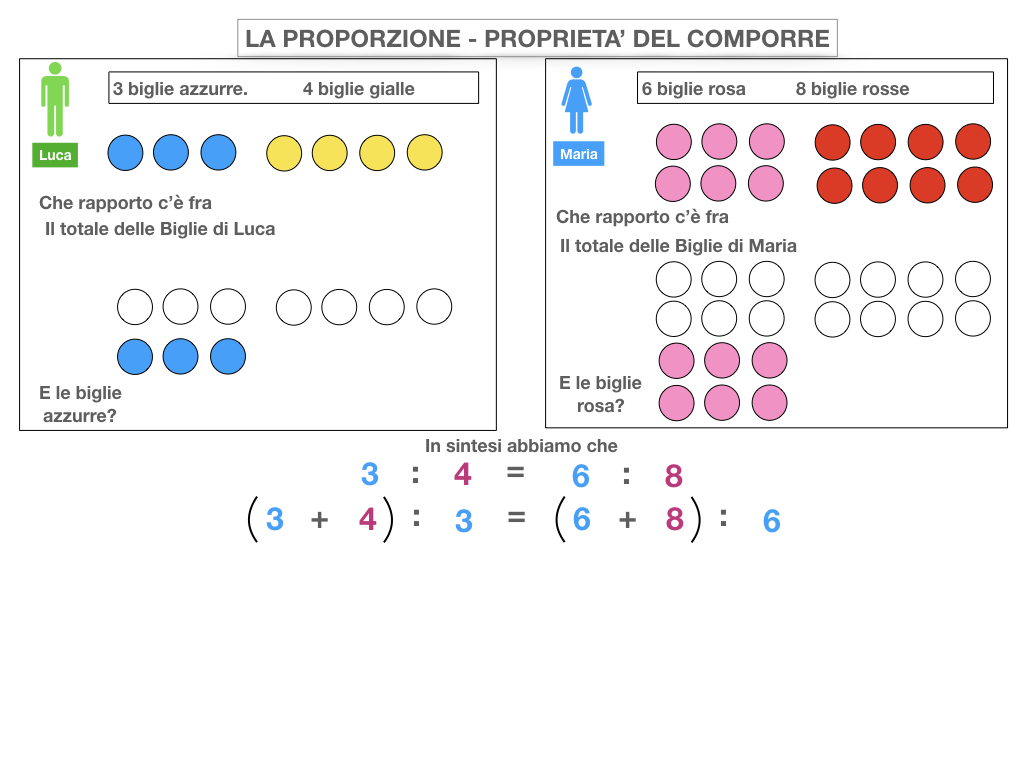 22. PROPRIETA' DEL COMPORRE E SCOMPORRE_SIMULAZIONE.018