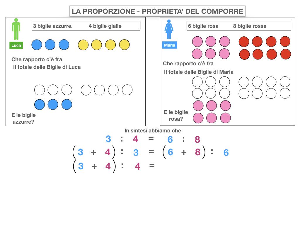 22. PROPRIETA' DEL COMPORRE E SCOMPORRE_SIMULAZIONE.019