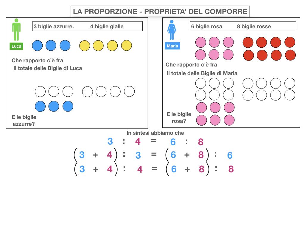 22. PROPRIETA' DEL COMPORRE E SCOMPORRE_SIMULAZIONE.020