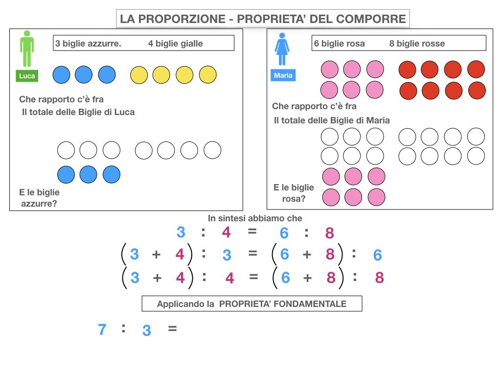 22. PROPRIETA' DEL COMPORRE E SCOMPORRE_SIMULAZIONE.022