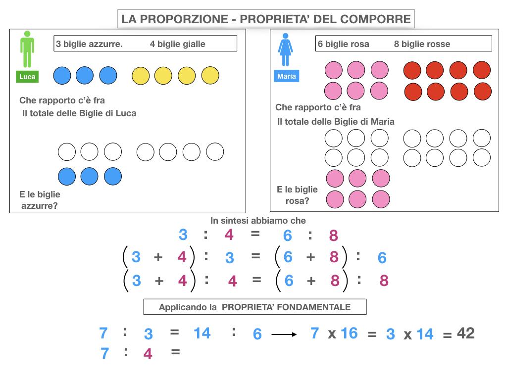 22. PROPRIETA' DEL COMPORRE E SCOMPORRE_SIMULAZIONE.025