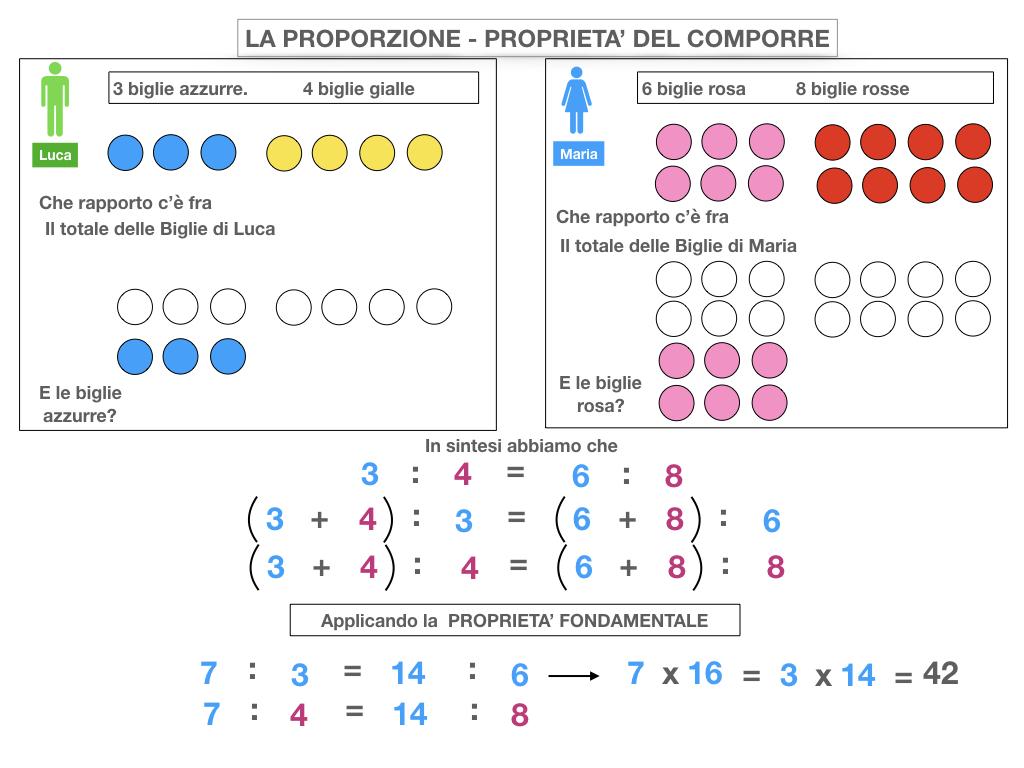 22. PROPRIETA' DEL COMPORRE E SCOMPORRE_SIMULAZIONE.026