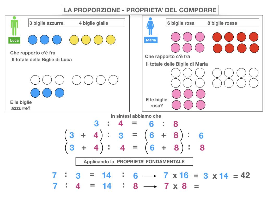 22. PROPRIETA' DEL COMPORRE E SCOMPORRE_SIMULAZIONE.027