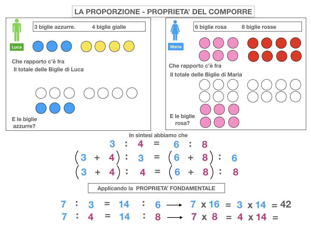 22. PROPRIETA' DEL COMPORRE E SCOMPORRE_SIMULAZIONE.028