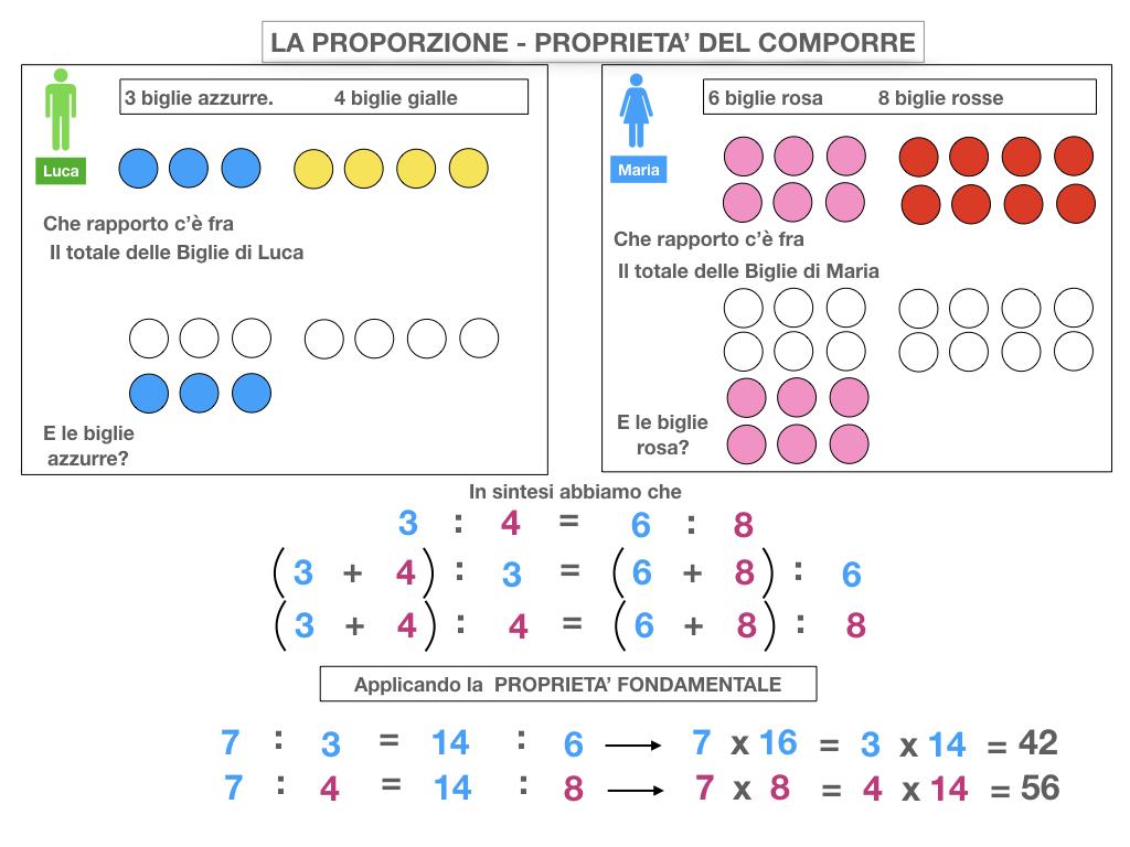 22. PROPRIETA' DEL COMPORRE E SCOMPORRE_SIMULAZIONE.029