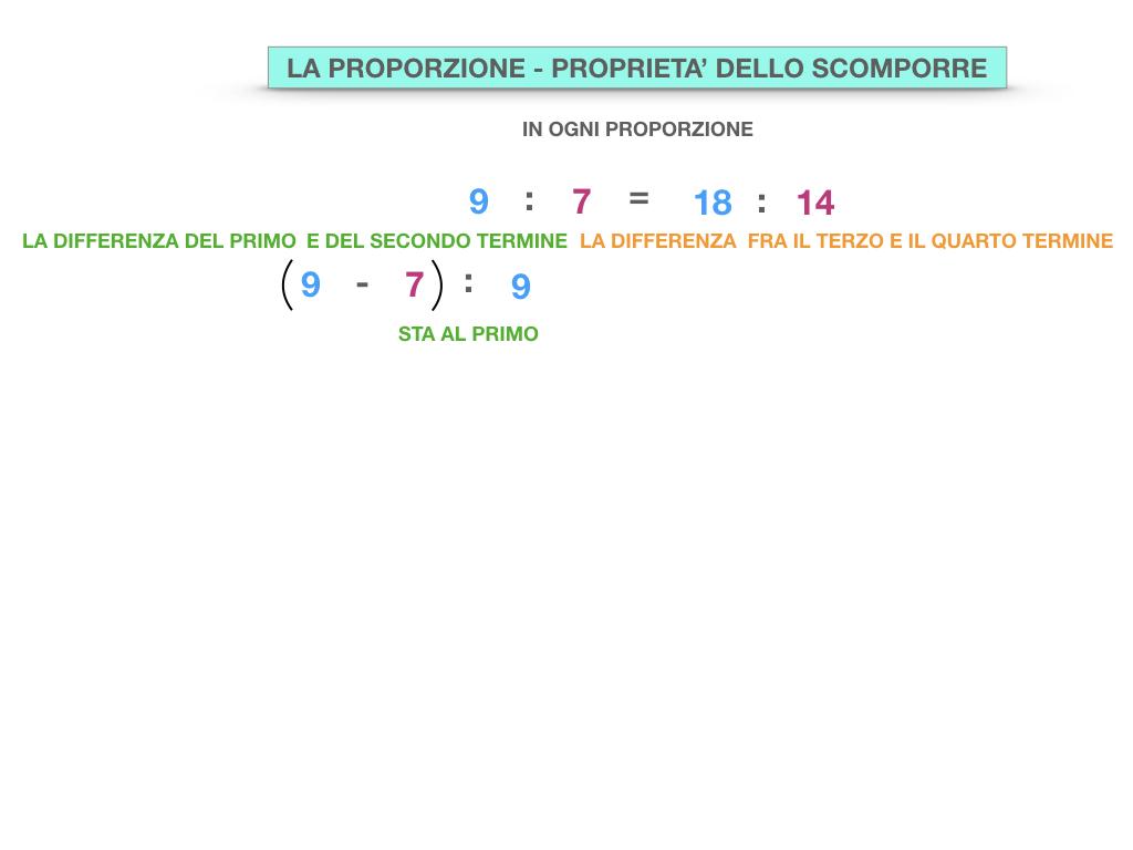 22. PROPRIETA' DEL COMPORRE E SCOMPORRE_SIMULAZIONE.045