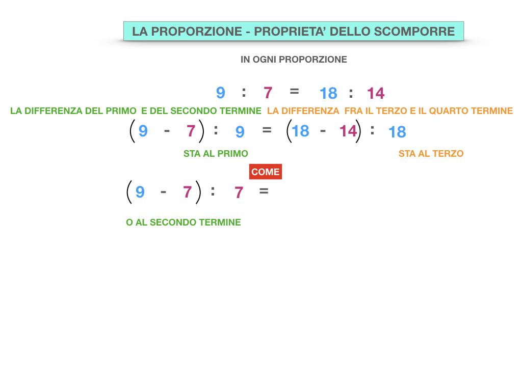 22. PROPRIETA' DEL COMPORRE E SCOMPORRE_SIMULAZIONE.050