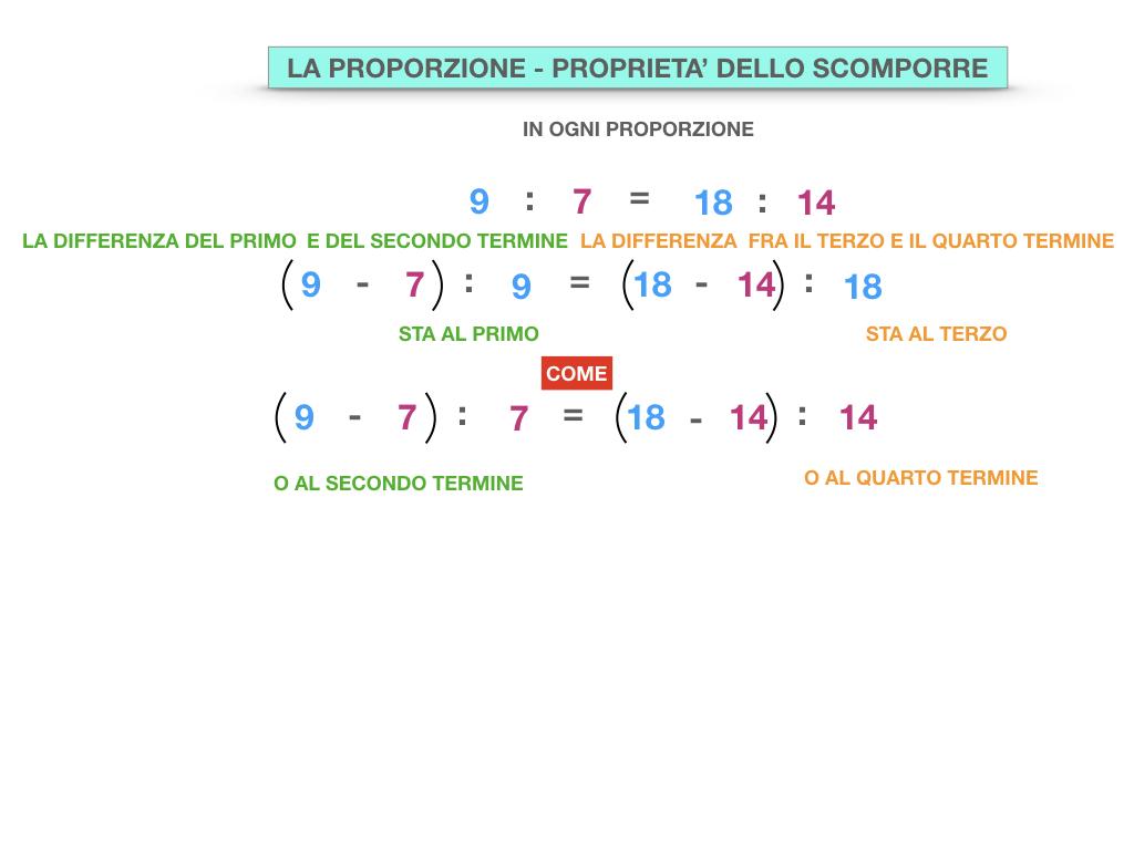 22. PROPRIETA' DEL COMPORRE E SCOMPORRE_SIMULAZIONE.051
