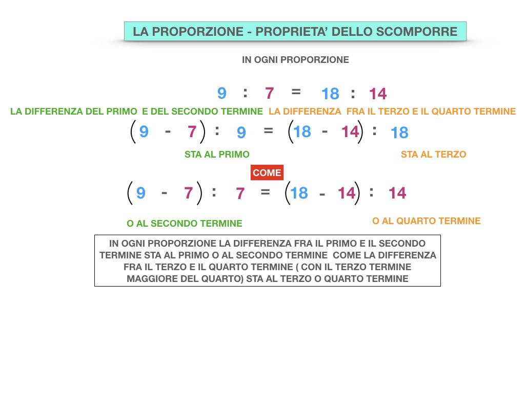 22. PROPRIETA' DEL COMPORRE E SCOMPORRE_SIMULAZIONE.052