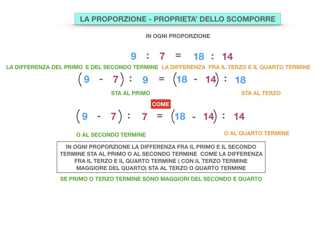 22. PROPRIETA' DEL COMPORRE E SCOMPORRE_SIMULAZIONE.053