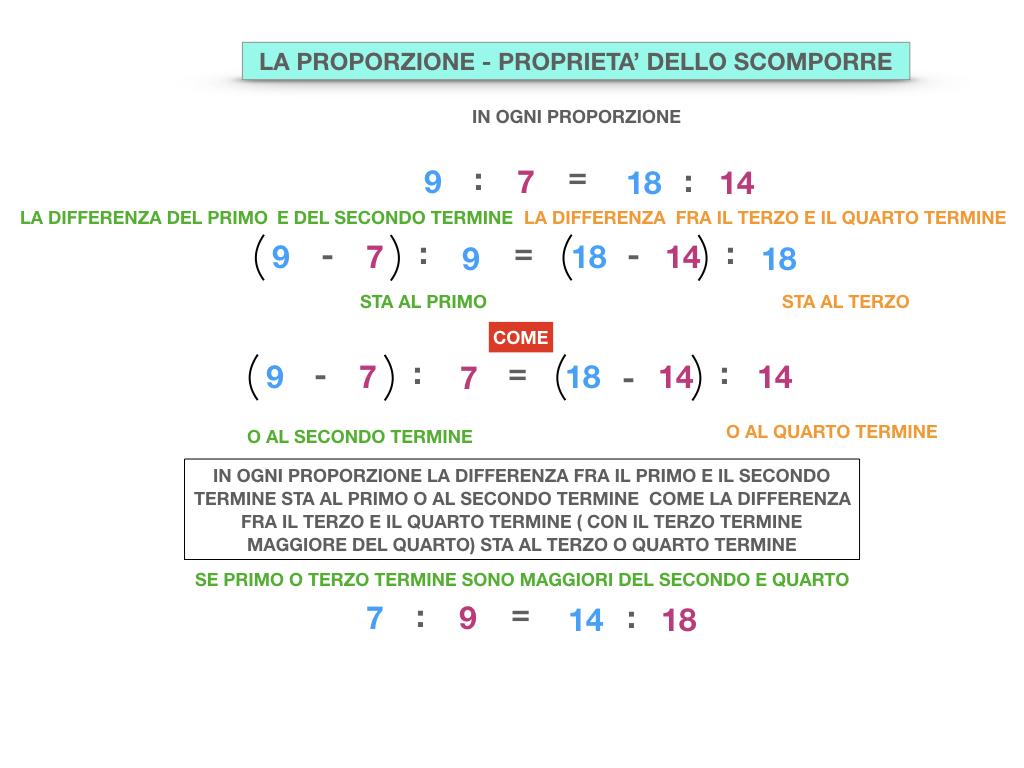 22. PROPRIETA' DEL COMPORRE E SCOMPORRE_SIMULAZIONE.054