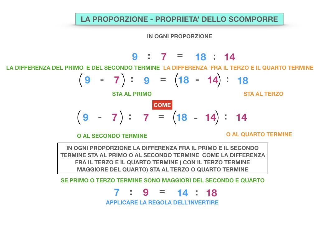 22. PROPRIETA' DEL COMPORRE E SCOMPORRE_SIMULAZIONE.055