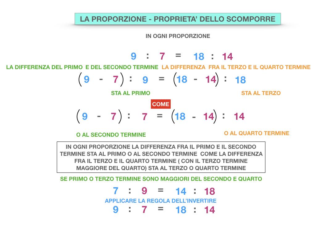 22. PROPRIETA' DEL COMPORRE E SCOMPORRE_SIMULAZIONE.056