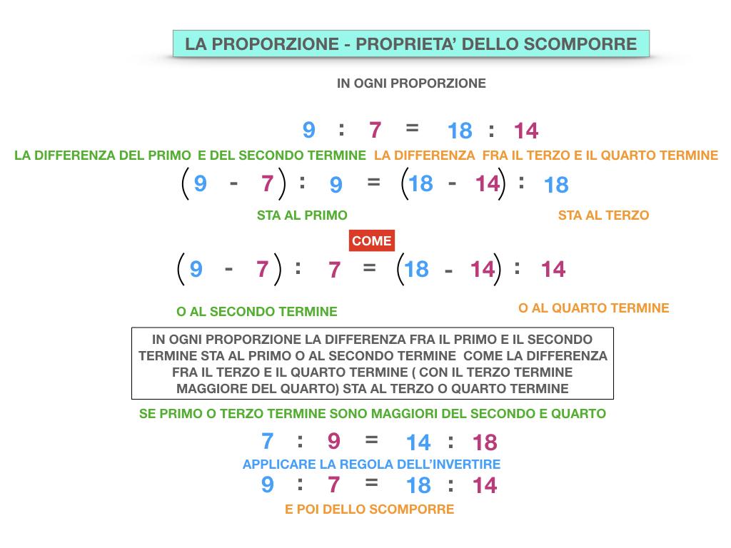 22. PROPRIETA' DEL COMPORRE E SCOMPORRE_SIMULAZIONE.057