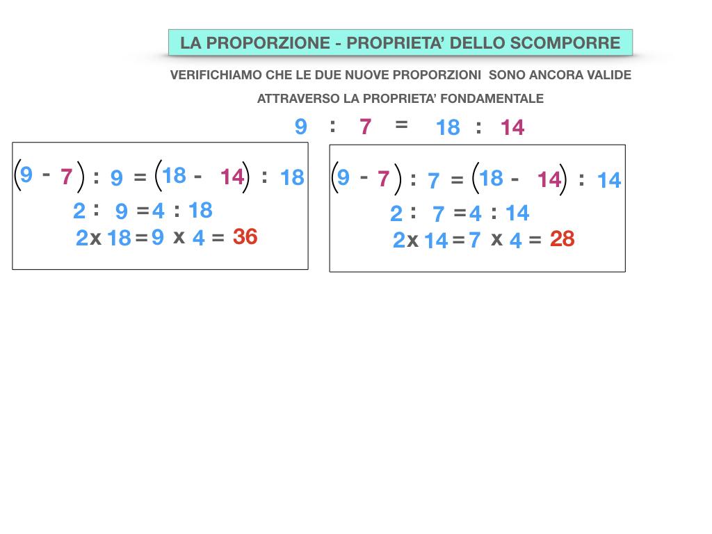 22. PROPRIETA' DEL COMPORRE E SCOMPORRE_SIMULAZIONE.080