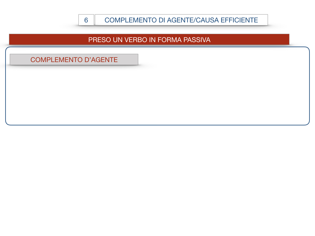 22.COMPLEMENTI_AGENTE_CAUSA_EFFICIENTE_SIMULAZIONE.005