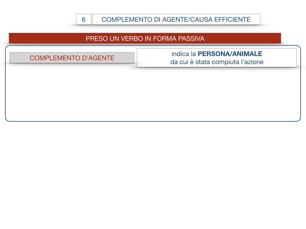 22.COMPLEMENTI_AGENTE_CAUSA_EFFICIENTE_SIMULAZIONE.006