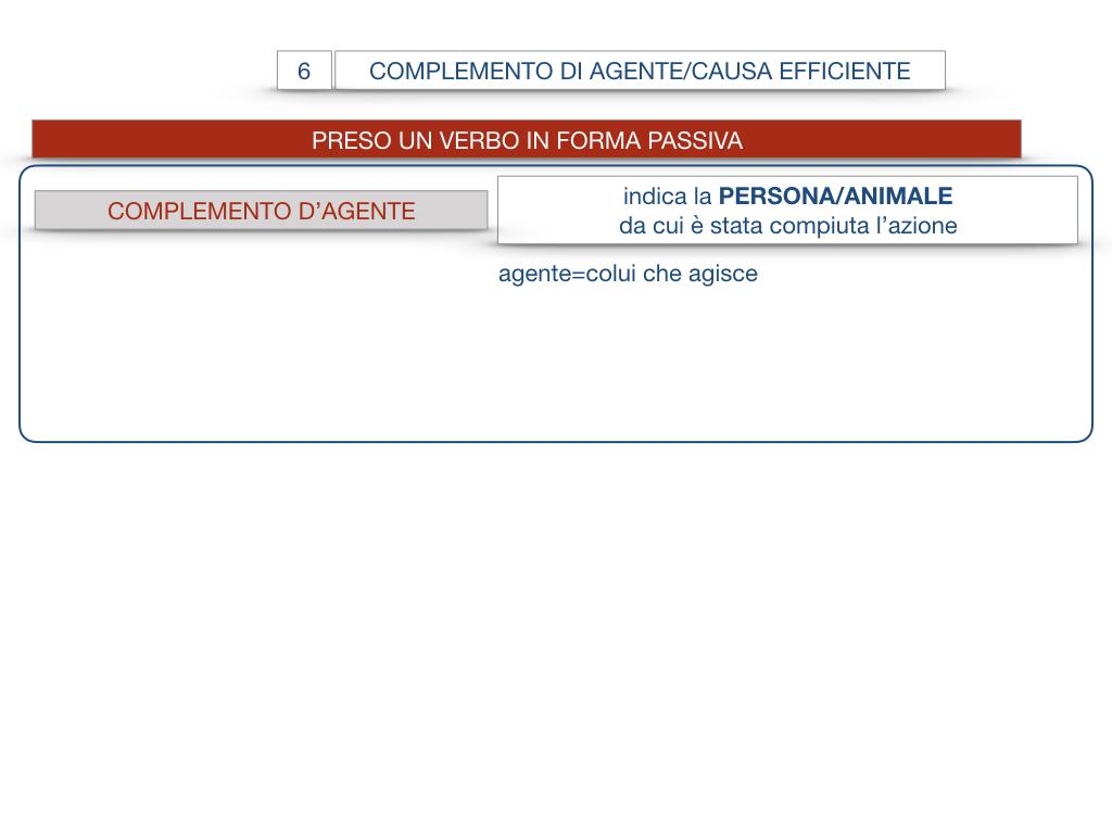 22.COMPLEMENTI_AGENTE_CAUSA_EFFICIENTE_SIMULAZIONE.007